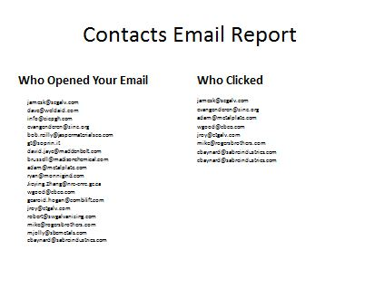 Contacts Email Report